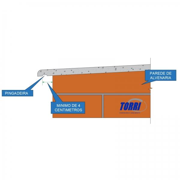 Perfil plástico para pingadeira de concreto